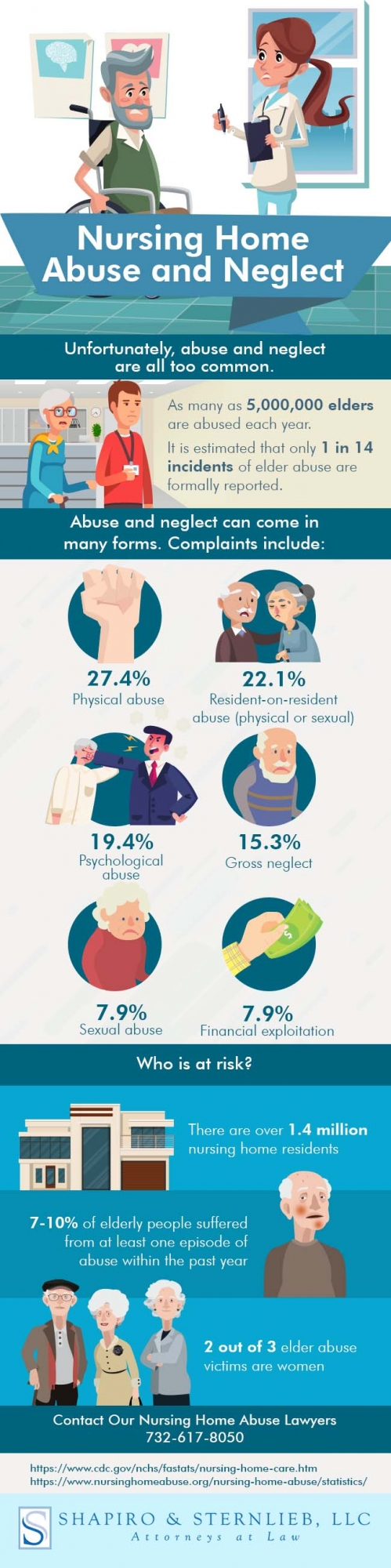 Nursing home abuse infographic