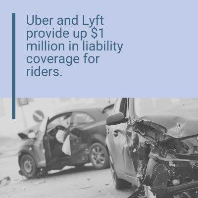 Uber and Lyft car accident liability