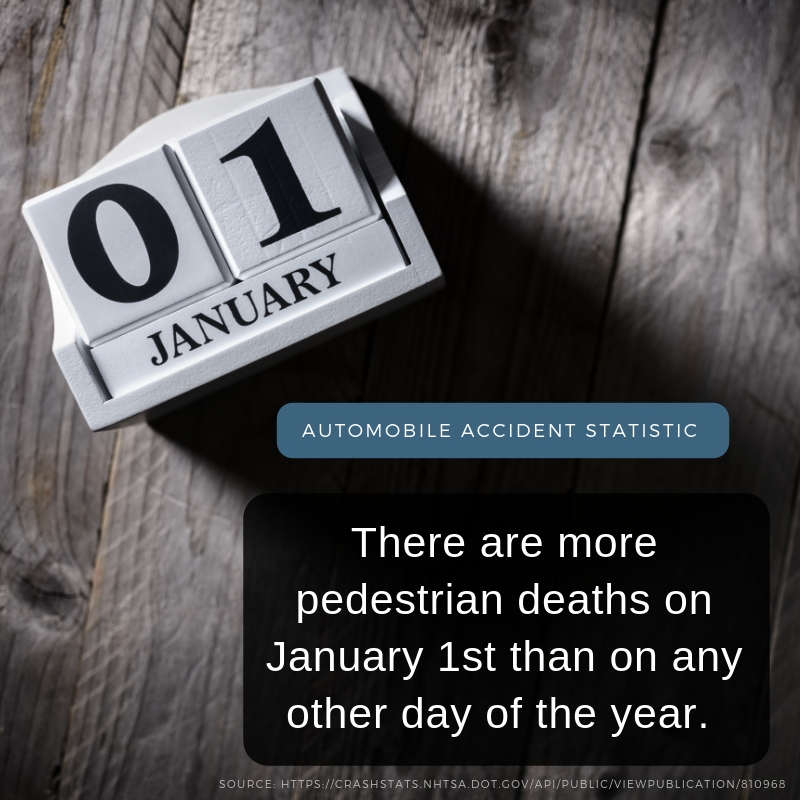 New Year's pedestrian accident statistic