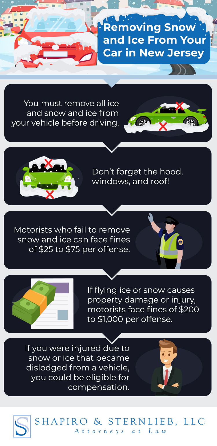 Snow and ice on car law in New Jersey Infographic by Shapiro and Sternlieb, LLC